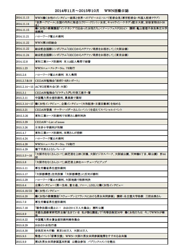 2015年活動報告