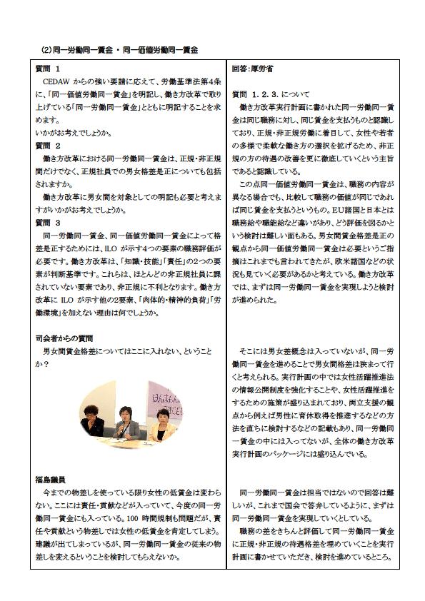 14~15)質疑応答 働き方改革2