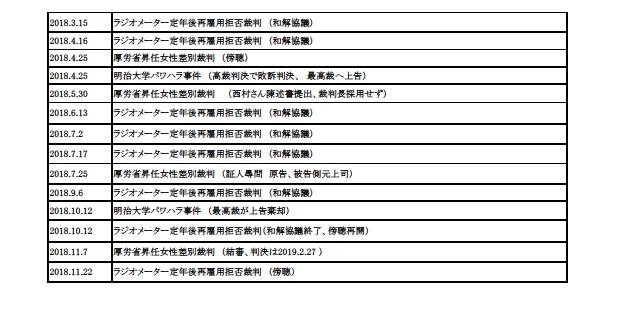 2018活動日誌3