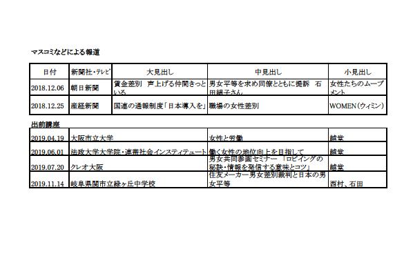 2019活動日誌3