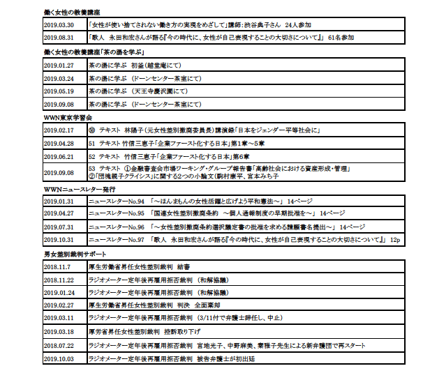 2019活動日誌2